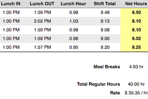 How do lunch breaks get calculated?